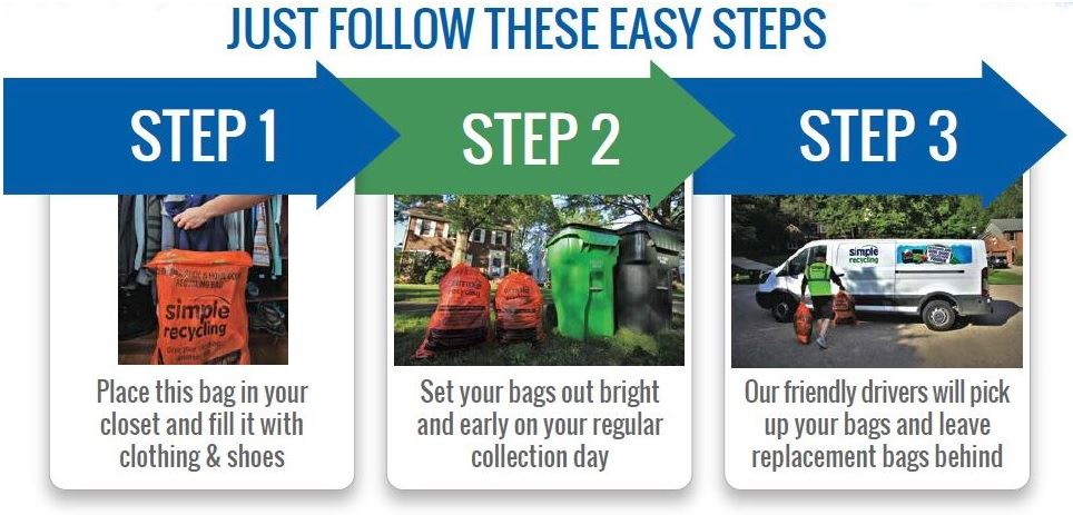 Simple Recycling 3 Steps